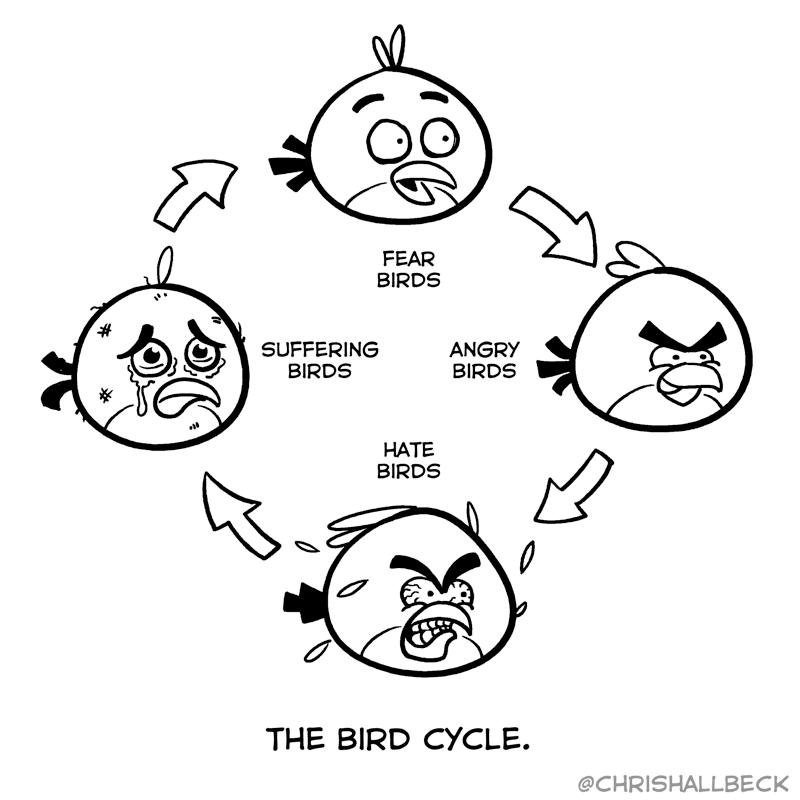 #511 – Circular